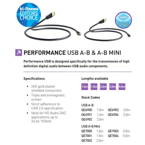 QED Performance USB A-B Graphite kábel