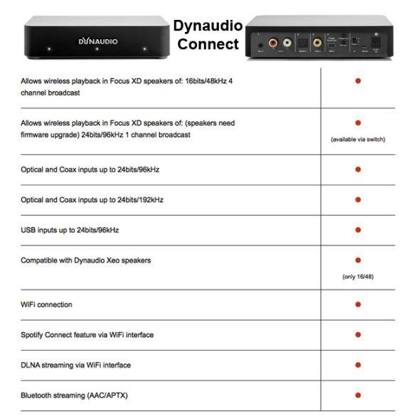 Dynaudio Focus 30 XD High End álló aktív hangfal